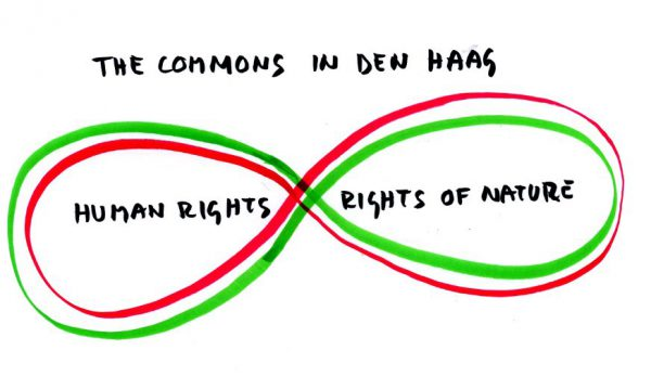 The Commons_Commons rights_Marjetica